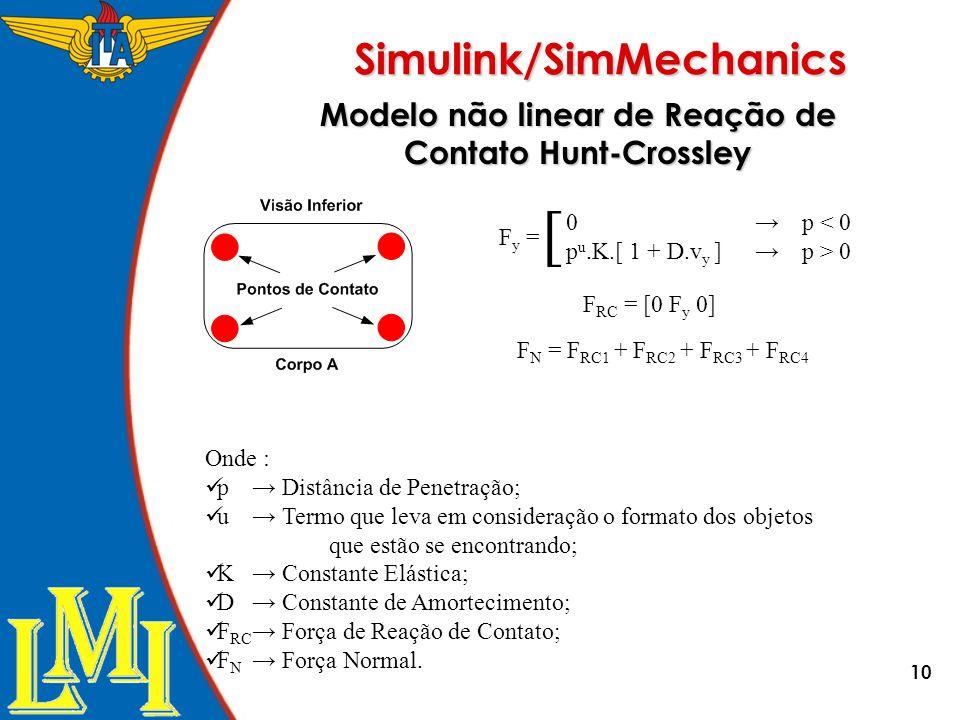 [ Simulink/SimMechanics